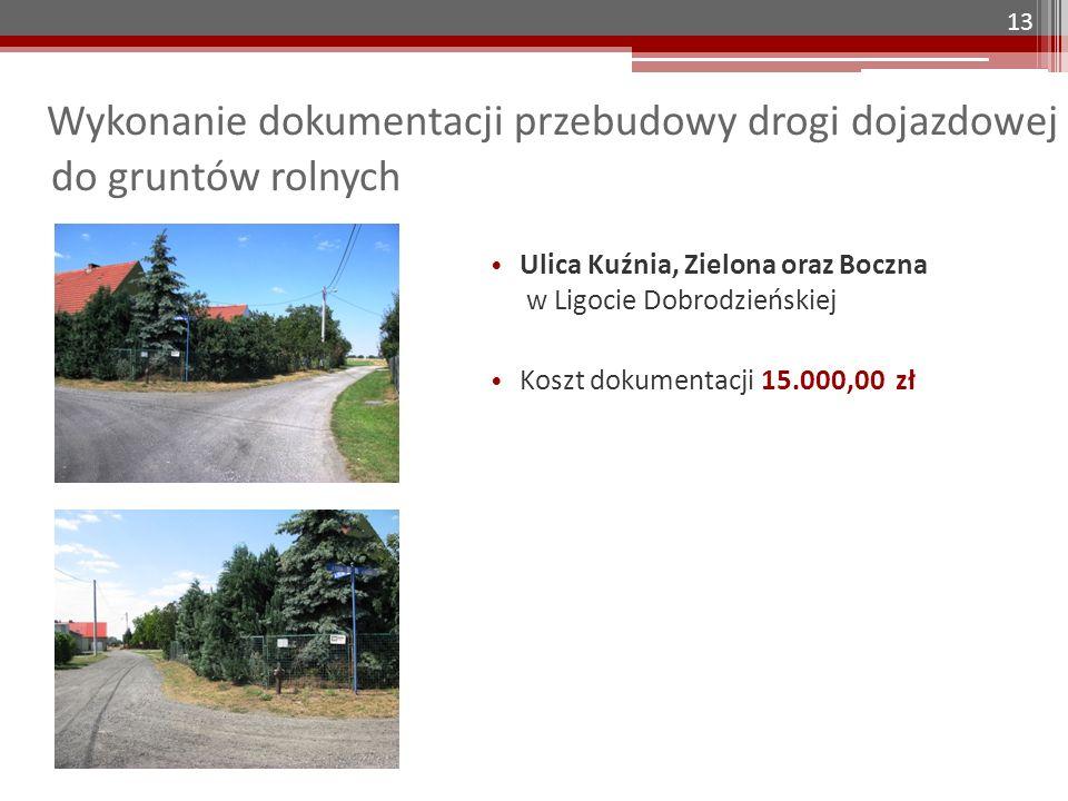 Wykonanie dokumentacji przebudowy drogi dojazdowej do gruntów rolnych Ulica Kuźnia, Zielona oraz Boczna w Ligocie Dobrodzieńskiej Koszt dokumentacji 1