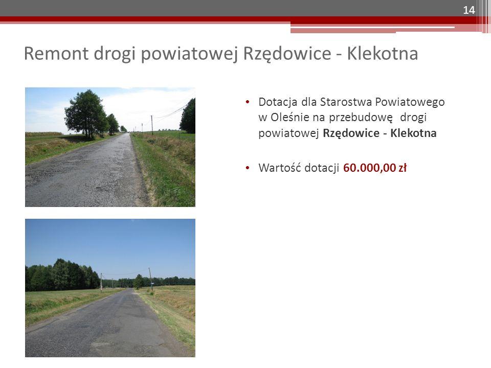 Remont drogi powiatowej Rzędowice - Klekotna Dotacja dla Starostwa Powiatowego w Oleśnie na przebudowę drogi powiatowej Rzędowice - Klekotna Wartość dotacji 60.000,00 zł 14