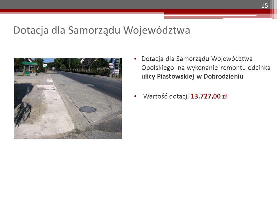 Dotacja dla Samorządu Województwa Dotacja dla Samorządu Województwa Opolskiego na wykonanie remontu odcinka ulicy Piastowskiej w Dobrodzieniu Wartość