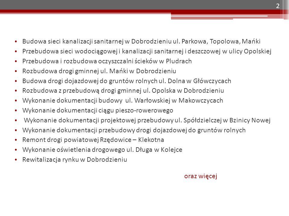 Budowa sieci kanalizacji sanitarnej w Dobrodzieniu ul. Parkowa, Topolowa, Mańki Przebudowa sieci wodociągowej i kanalizacji sanitarnej i deszczowej w