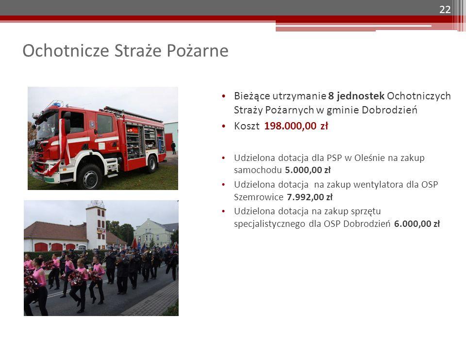 Ochotnicze Straże Pożarne Bieżące utrzymanie 8 jednostek Ochotniczych Straży Pożarnych w gminie Dobrodzień Koszt 198.000,00 zł Udzielona dotacja dla PSP w Oleśnie na zakup samochodu 5.000,00 zł Udzielona dotacja na zakup wentylatora dla OSP Szemrowice 7.992,00 zł Udzielona dotacja na zakup sprzętu specjalistycznego dla OSP Dobrodzień 6.000,00 zł 22