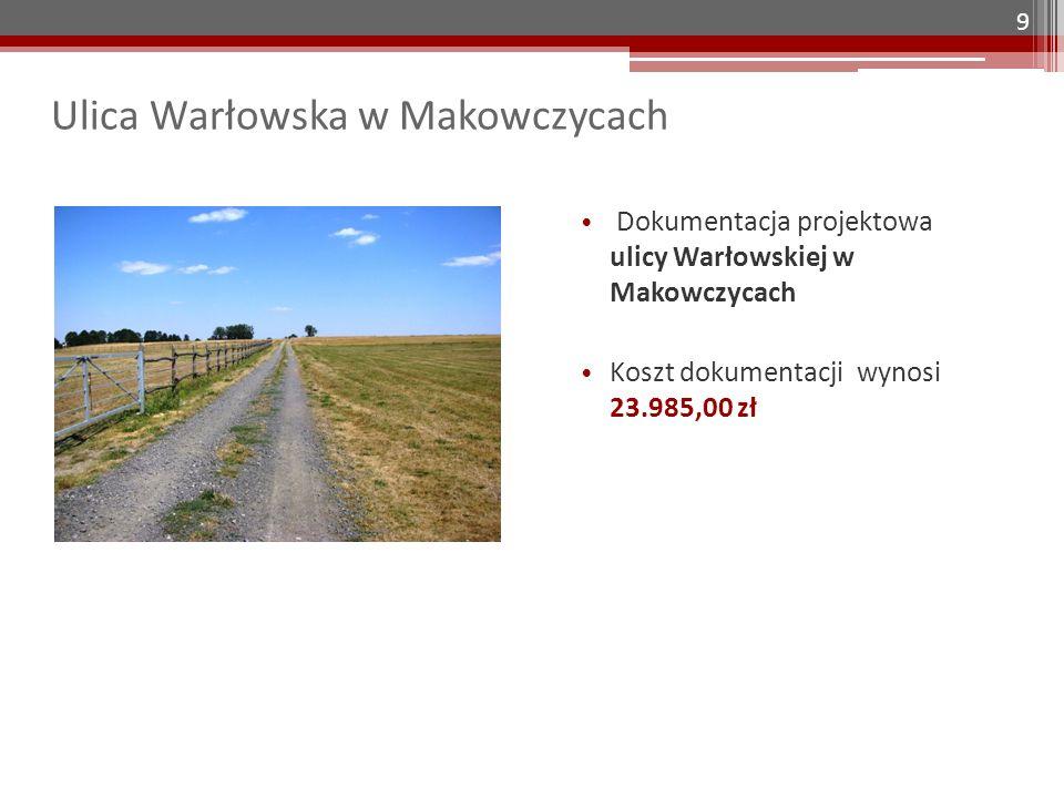 Wykonanie dokumentacji projektowej budowy chodnika w Główczycach Dokumentacja projektowa budowy chodnika przy drodze powiatowej w Główczycach przy ulicy Dobrodzieńskiej Koszt 26.322,00 zł Dotacja Starostwa Oleskiego 50% 10
