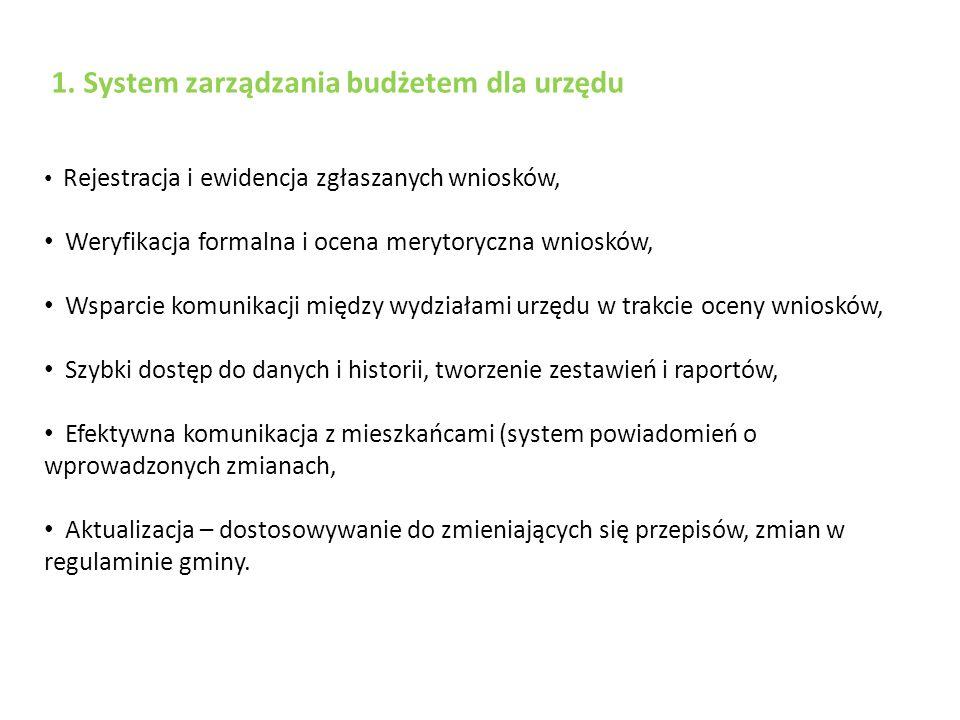 1. System zarządzania budżetem dla urzędu Rejestracja i ewidencja zgłaszanych wniosków, Weryfikacja formalna i ocena merytoryczna wniosków, Wsparcie k