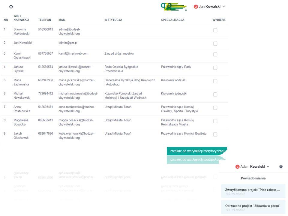 Kalendarz - szczegółowy harmonogram wszystkich działań, Mapa - zgłoszonych i zaakceptowanych projektów wraz z systemem do głosowania, Forum dyskusyjne - mieszkańcy będą mogli rozmawiać o projektach.