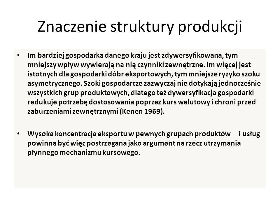 Znaczenie struktury produkcji Im bardziej gospodarka danego kraju jest zdywersyfikowana, tym mniejszy wpływ wywierają na nią czynniki zewnętrzne. Im w