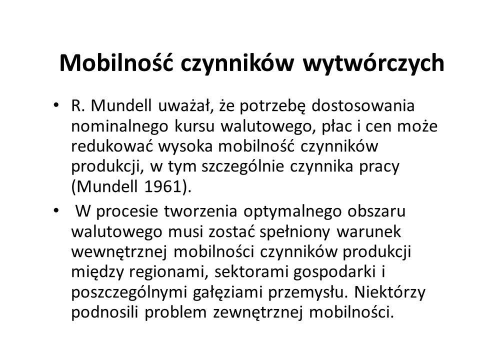 Mobilność czynników wytwórczych R.