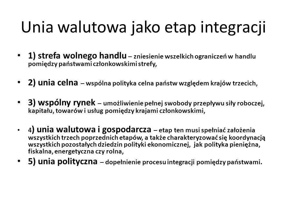 Unia walutowa jako etap integracji 1) strefa wolnego handlu – zniesienie wszelkich ograniczeń w handlu pomiędzy państwami członkowskimi strefy, 2) unia celna – wspólna polityka celna państw względem krajów trzecich, 3) wspólny rynek – umożliwienie pełnej swobody przepływu siły roboczej, kapitału, towarów i usług pomiędzy krajami członkowskimi, 4 ) unia walutowa i gospodarcza – etap ten musi spełniać założenia wszystkich trzech poprzednich etapów, a także charakteryzować się koordynacją wszystkich pozostałych dziedzin polityki ekonomicznej, jak polityka pieniężna, fiskalna, energetyczna czy rolna, 5) unia polityczna – dopełnienie procesu integracji pomiędzy państwami.