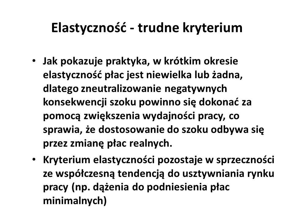 Elastyczność - trudne kryterium Jak pokazuje praktyka, w krótkim okresie elastyczność płac jest niewielka lub żadna, dlatego zneutralizowanie negatywn