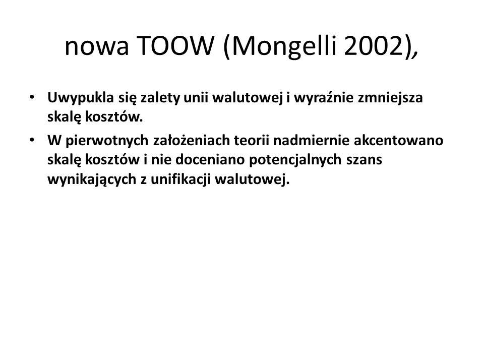 nowa TOOW (Mongelli 2002), Uwypukla się zalety unii walutowej i wyraźnie zmniejsza skalę kosztów. W pierwotnych założeniach teorii nadmiernie akcentow