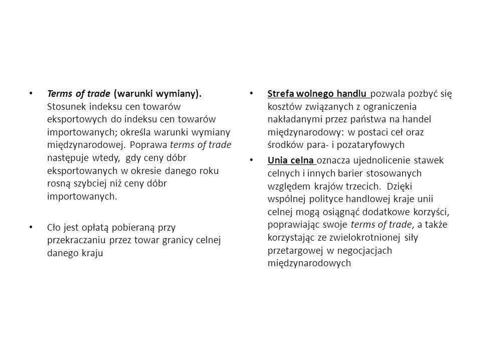 Terms of trade (warunki wymiany). Stosunek indeksu cen towarów eksportowych do indeksu cen towarów importowanych; określa warunki wymiany międzynarodo