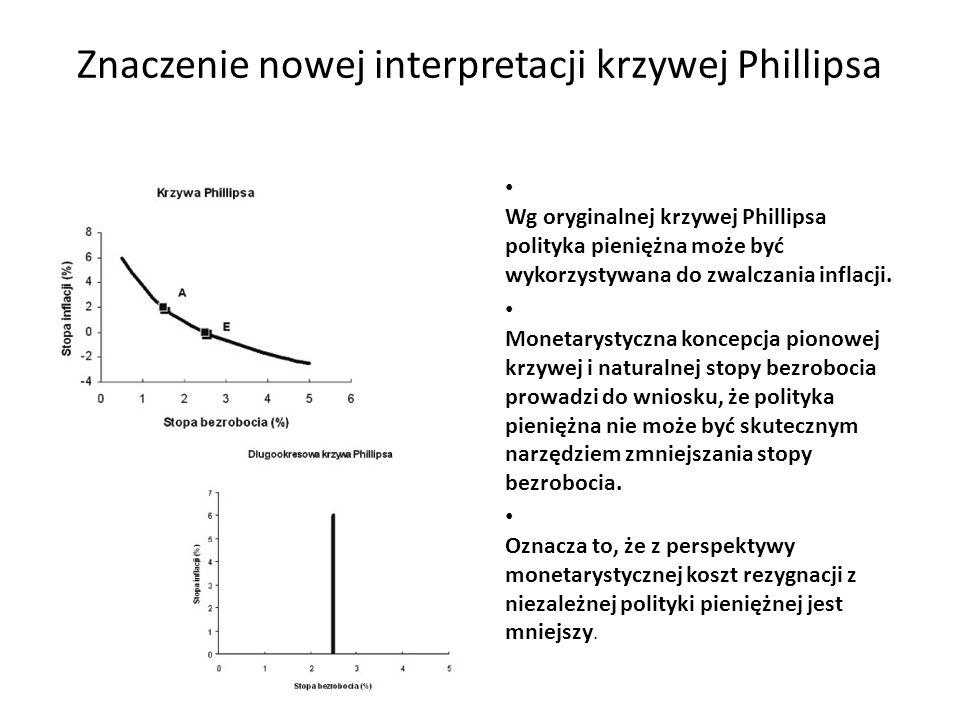 Znaczenie nowej interpretacji krzywej Phillipsa W Wg oryginalnej krzywej Phillipsa polityka pieniężna może być wykorzystywana do zwalczania inflacji.