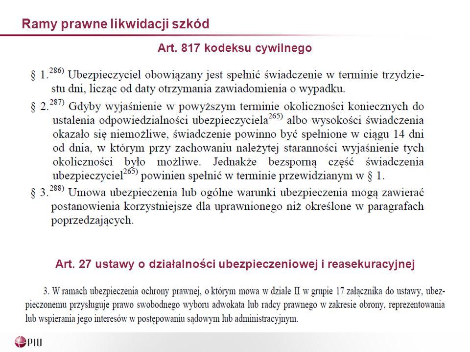 Ramy prawne likwidacji szkód Art. 817 kodeksu cywilnego Art.