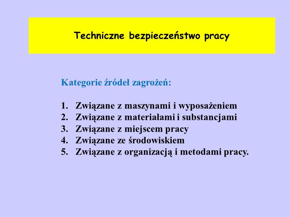 Techniczne bezpieczeństwo pracy Kategorie źródeł zagrożeń: 1.Związane z maszynami i wyposażeniem 2.Związane z materiałami i substancjami 3.Związane z