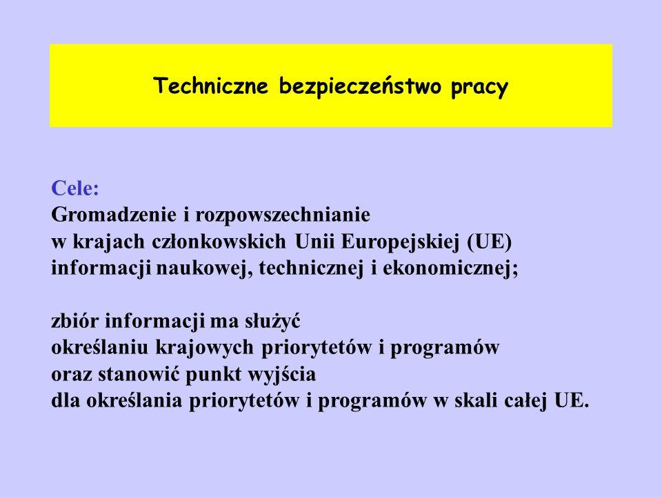 Techniczne bezpieczeństwo pracy Cele: Gromadzenie i rozpowszechnianie w krajach członkowskich Unii Europejskiej (UE) informacji naukowej, technicznej
