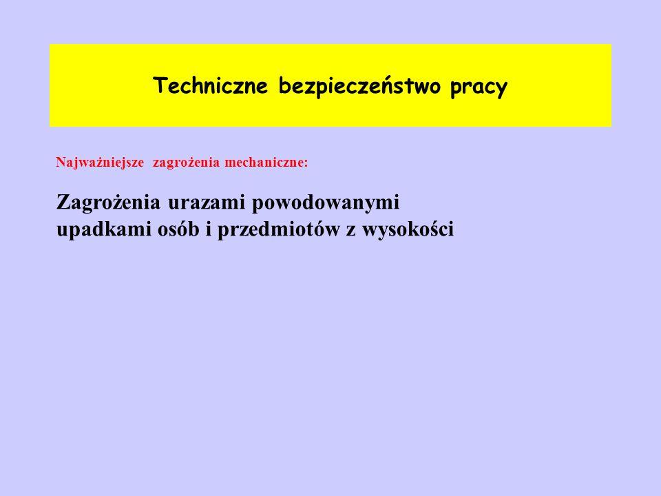 Techniczne bezpieczeństwo pracy Najważniejsze zagrożenia mechaniczne: Zagrożenia urazami powodowanymi upadkami osób i przedmiotów z wysokości