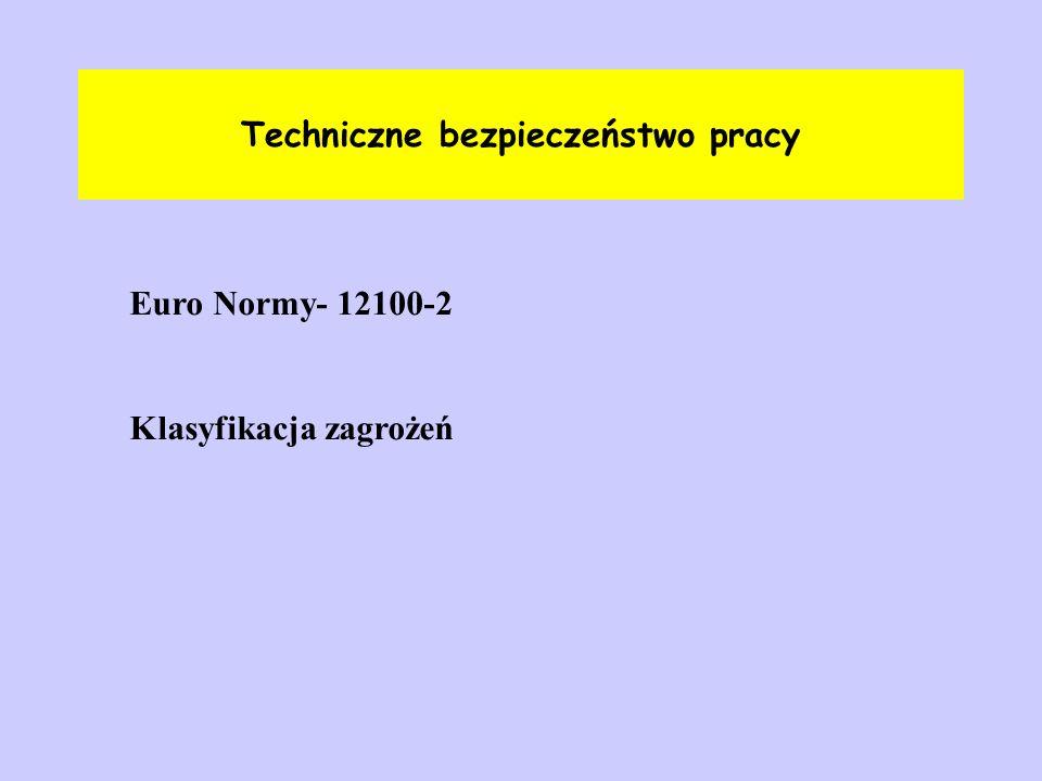 Techniczne bezpieczeństwo pracy Euro Normy- 12100-2 Klasyfikacja zagrożeń