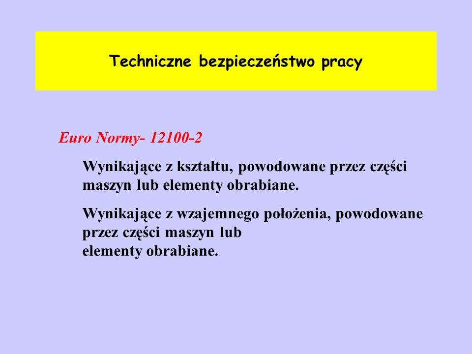Techniczne bezpieczeństwo pracy Euro Normy- 12100-2 Wynikające z kształtu, powodowane przez części maszyn lub elementy obrabiane. Wynikające z wzajemn
