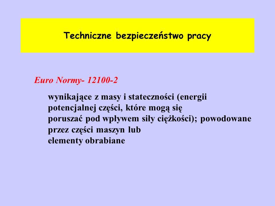 Techniczne bezpieczeństwo pracy Euro Normy- 12100-2 wynikające z masy i stateczności (energii potencjalnej części, które mogą się poruszać pod wpływem