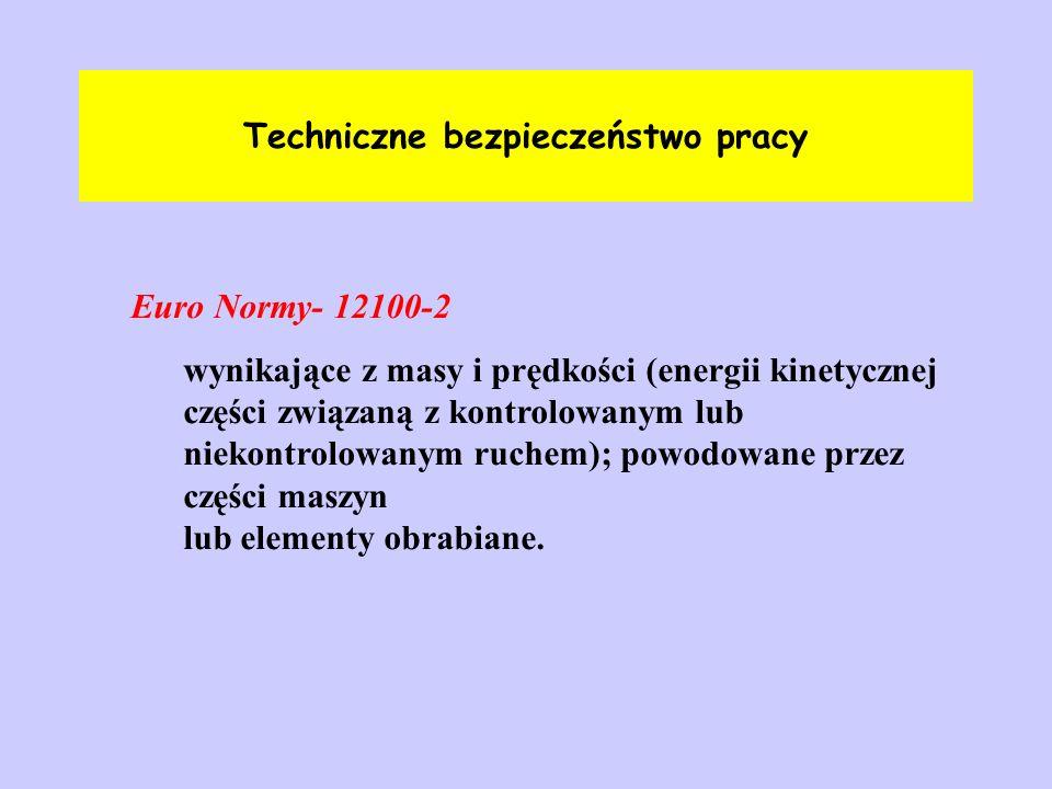 Techniczne bezpieczeństwo pracy Euro Normy- 12100-2 wynikające z masy i prędkości (energii kinetycznej części związaną z kontrolowanym lub niekontrolo