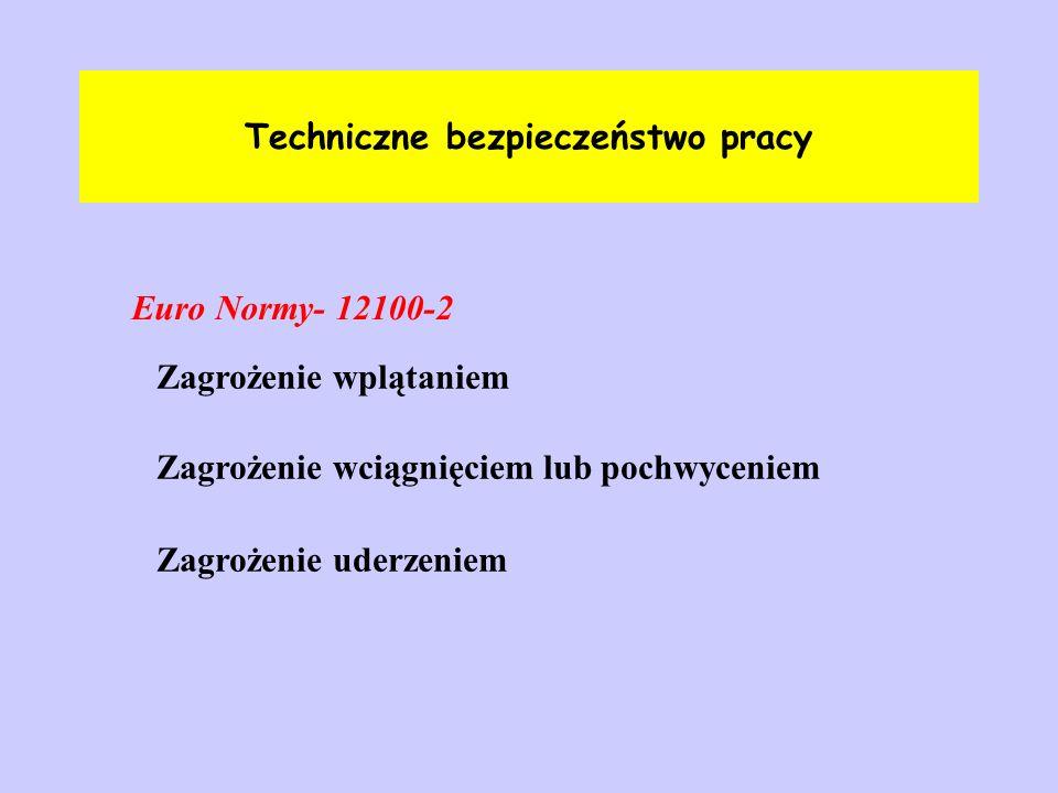 Techniczne bezpieczeństwo pracy Euro Normy- 12100-2 Zagrożenie wplątaniem Zagrożenie wciągnięciem lub pochwyceniem Zagrożenie uderzeniem