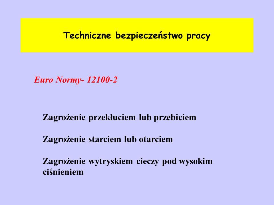 Techniczne bezpieczeństwo pracy Euro Normy- 12100-2 Zagrożenie przekłuciem lub przebiciem Zagrożenie starciem lub otarciem Zagrożenie wytryskiem ciecz