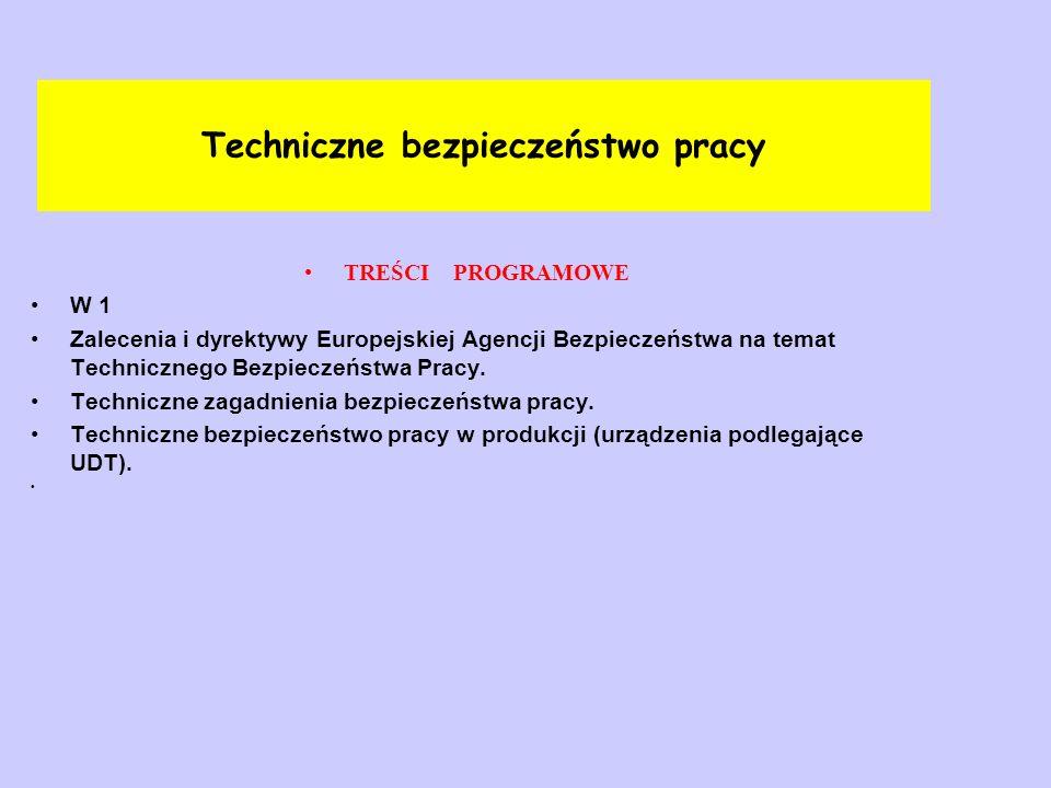 Techniczne bezpieczeństwo pracy TREŚCI PROGRAMOWE W 1 Zalecenia i dyrektywy Europejskiej Agencji Bezpieczeństwa na temat Technicznego Bezpieczeństwa P