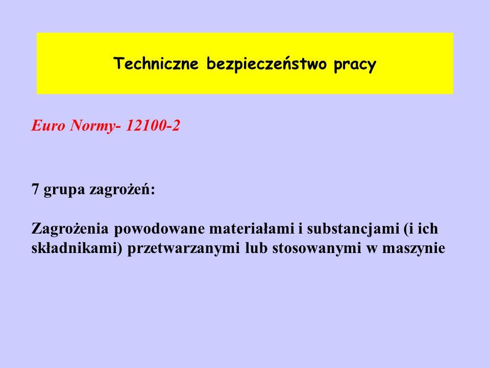 Techniczne bezpieczeństwo pracy Euro Normy- 12100-2 7 grupa zagrożeń: Zagrożenia powodowane materiałami i substancjami (i ich składnikami) przetwarzan