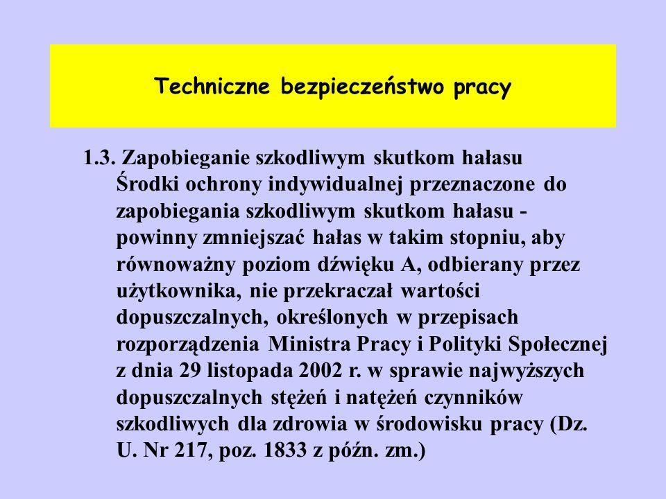 Techniczne bezpieczeństwo pracy 1.3. Zapobieganie szkodliwym skutkom hałasu Środki ochrony indywidualnej przeznaczone do zapobiegania szkodliwym skutk