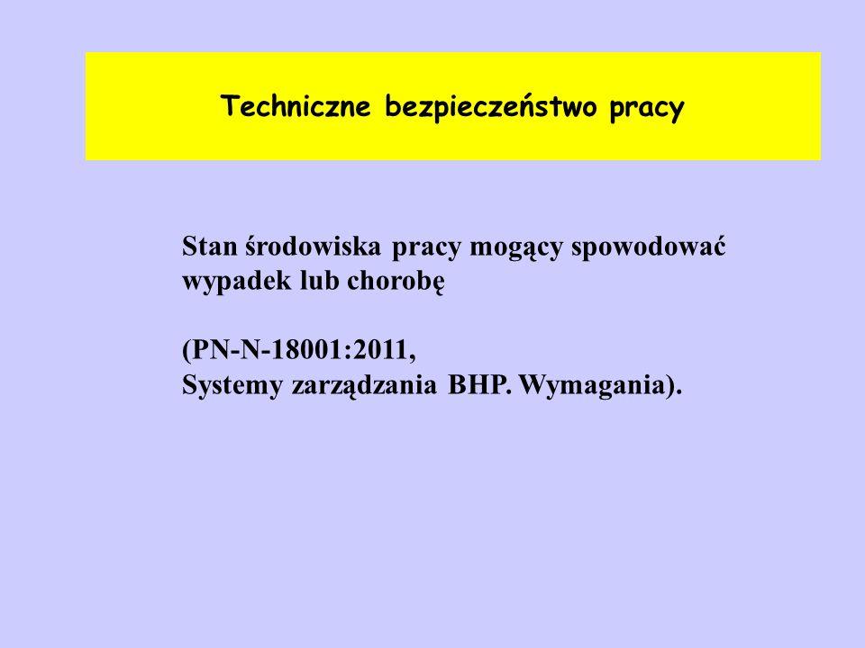 Stan środowiska pracy mogący spowodować wypadek lub chorobę (PN-N-18001:2011, Systemy zarządzania BHP. Wymagania).