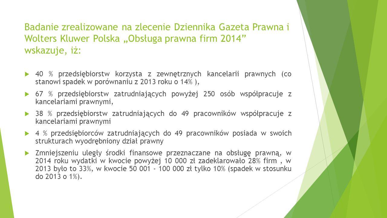 """Badanie zrealizowane na zlecenie Dziennika Gazeta Prawna i Wolters Kluwer Polska """"Obsługa prawna firm 2014 wskazuje, iż:  40 % przedsiębiorstw korzysta z zewnętrznych kancelarii prawnych (co stanowi spadek w porównaniu z 2013 roku o 14% ),  67 % przedsiębiorstw zatrudniających powyżej 250 osób współpracuje z kancelariami prawnymi,  38 % przedsiębiorstw zatrudniających do 49 pracowników współpracuje z kancelariami prawnymi  4 % przedsiębiorców zatrudniających do 49 pracowników posiada w swoich strukturach wyodrębniony dział prawny  Zmniejszeniu uległy środki finansowe przeznaczane na obsługę prawną, w 2014 roku wydatki w kwocie powyżej 10 000 zł zadeklarowało 28% firm, w 2013 było to 33%, w kwocie 50 001 - 100 000 zł tylko 10% (spadek w stosunku do 2013 o 1%)."""