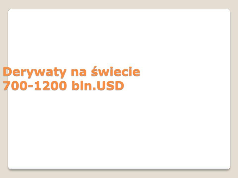 Derywaty na świecie 700-1200 bln.USD
