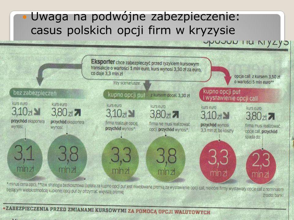 Uwaga na podwójne zabezpieczenie: casus polskich opcji firm w kryzysie