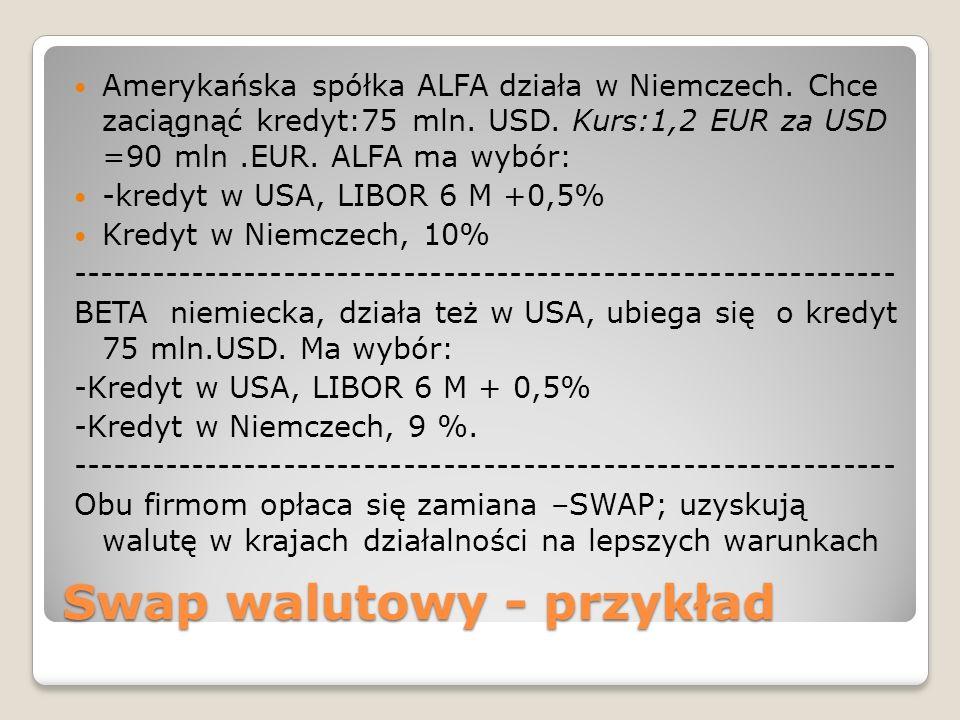 Swap walutowy - przykład Amerykańska spółka ALFA działa w Niemczech. Chce zaciągnąć kredyt:75 mln. USD. Kurs:1,2 EUR za USD =90 mln.EUR. ALFA ma wybór