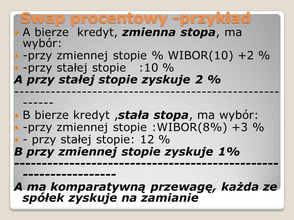 Swap procentowy -przykład A bierze kredyt, zmienna stopa, ma wybór: -przy zmiennej stopie % WIBOR(10) +2 % -przy stałej stopie :10 % A przy stałej stopie zyskuje 2 % --------------------------------------------------- ------ B bierze kredyt,stała stopa, ma wybór: -przy zmiennej stopie :WIBOR(8%) +3 % - przy stałej stopie: 12 % B przy zmiennej stopie zyskuje 1% ------------------------------------------------ ----------------- A ma komparatywną przewagę, każda ze spółek zyskuje na zamianie