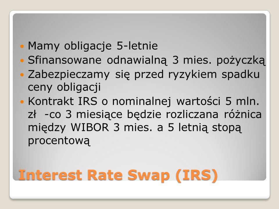 Interest Rate Swap (IRS) Mamy obligacje 5-letnie Sfinansowane odnawialną 3 mies.