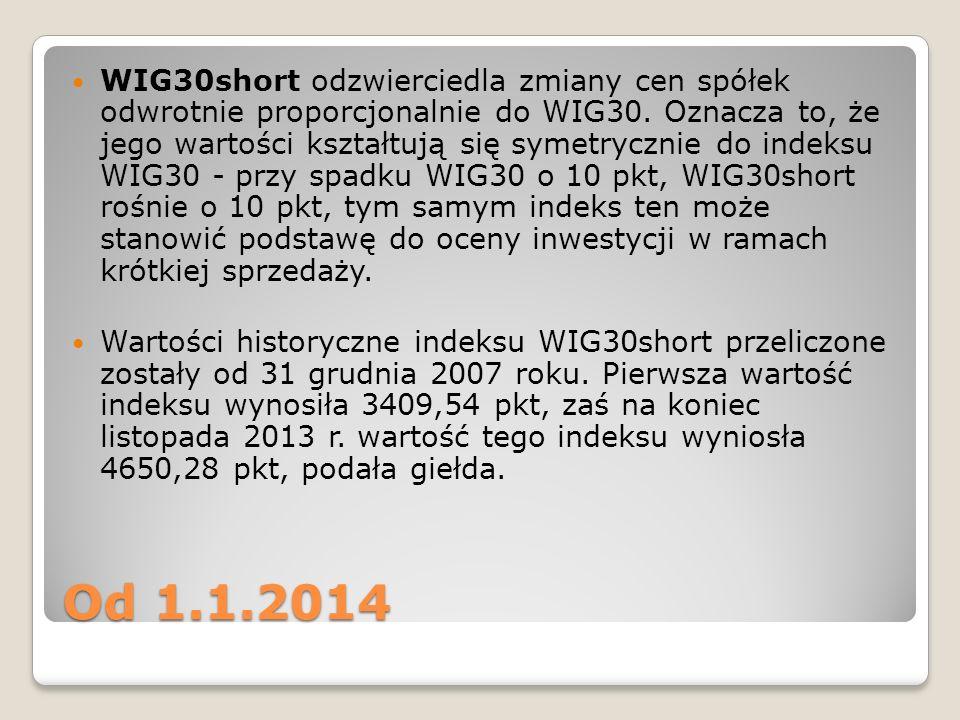 Od 1.1.2014 WIG30short odzwierciedla zmiany cen spółek odwrotnie proporcjonalnie do WIG30. Oznacza to, że jego wartości kształtują się symetrycznie do