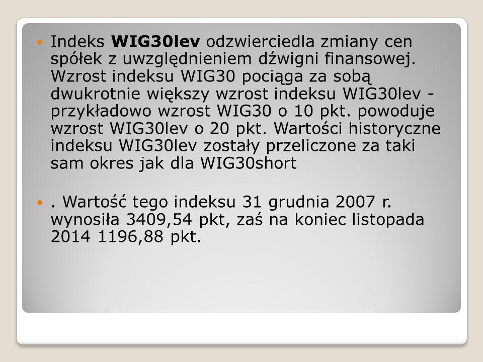 Indeks WIG30lev odzwierciedla zmiany cen spółek z uwzględnieniem dźwigni finansowej.
