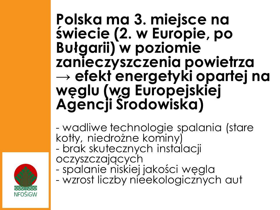 Polska ma 3.miejsce na świecie (2.