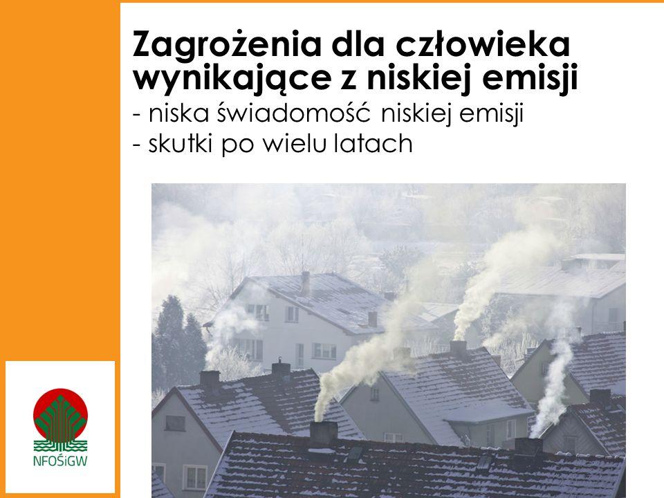 Zagrożenia dla człowieka wynikające z niskiej emisji - niska świadomość niskiej emisji - skutki po wielu latach