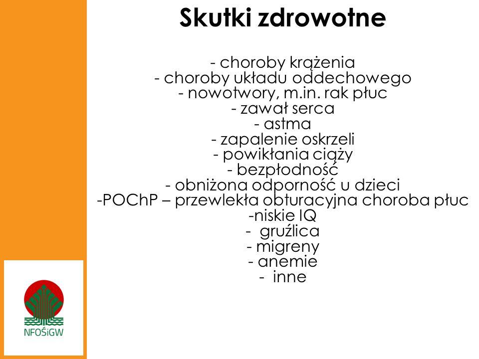Skutki zdrowotne - choroby krążenia - choroby układu oddechowego - nowotwory, m.in.