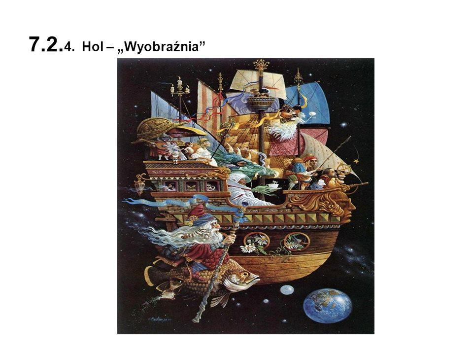 "7.2. 4. Hol – ""Wyobraźnia"