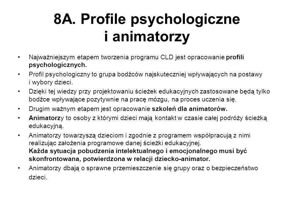 8A. Profile psychologiczne i animatorzy Najważniejszym etapem tworzenia programu CLD jest opracowanie profili psychologicznych. Profil psychologiczny