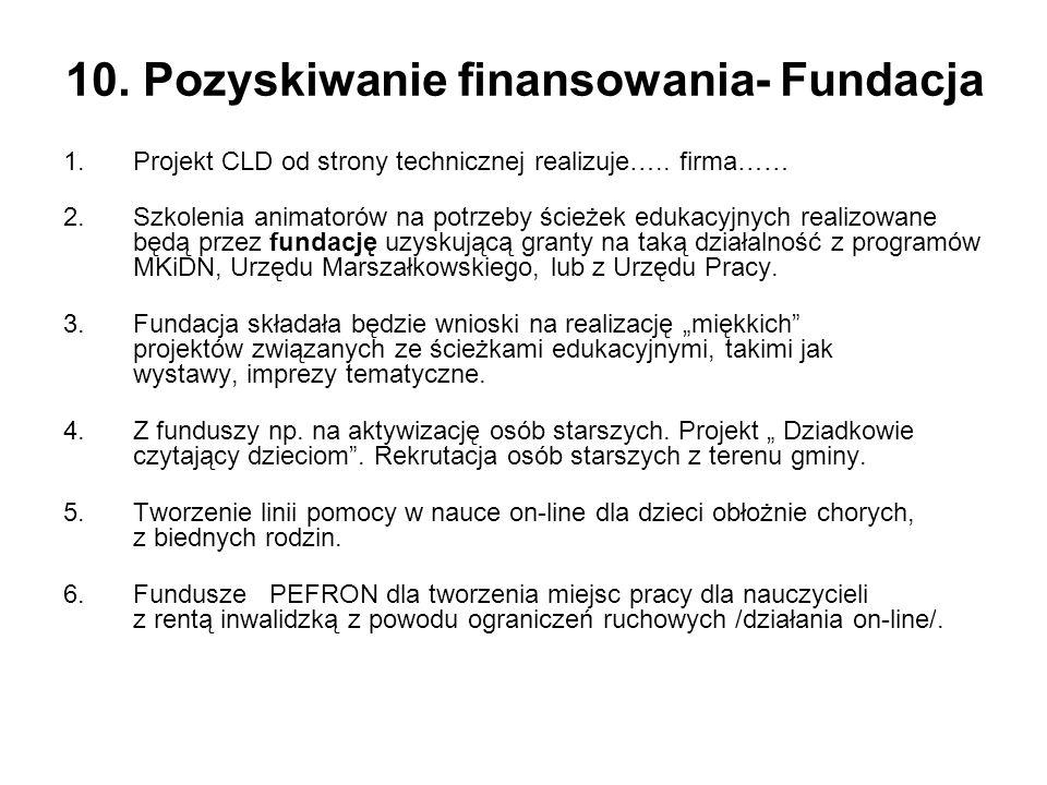 10. Pozyskiwanie finansowania- Fundacja 1.Projekt CLD od strony technicznej realizuje…..
