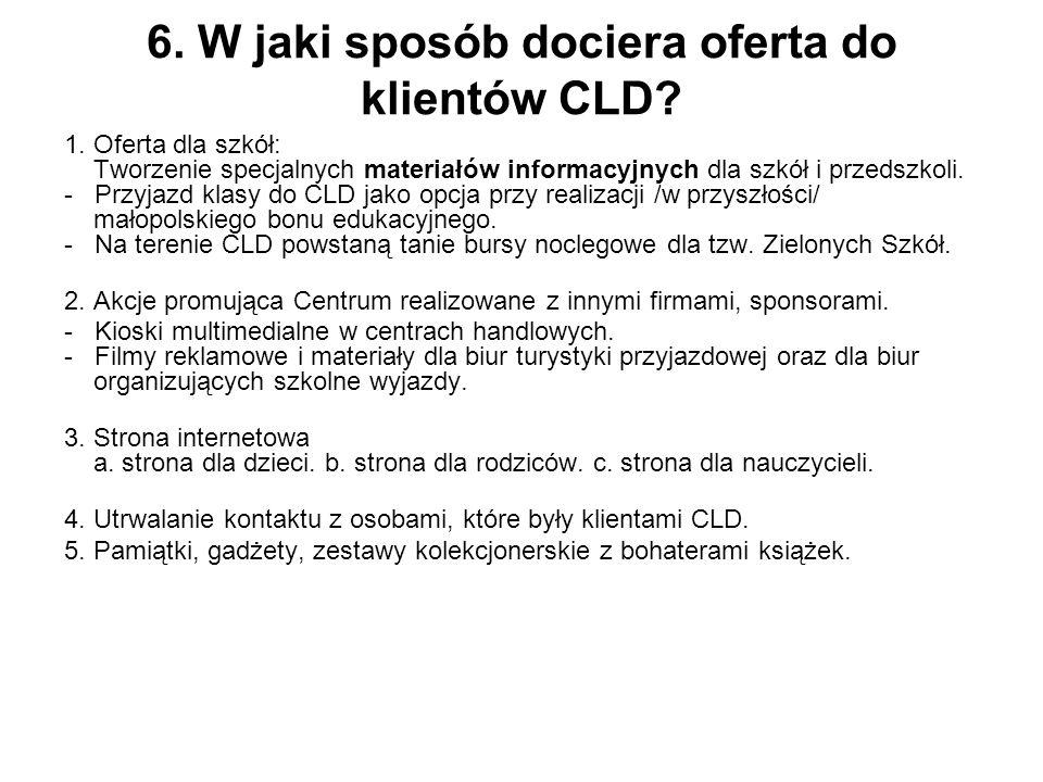 "7.2. 3. Hol – ""Wzruszenie"