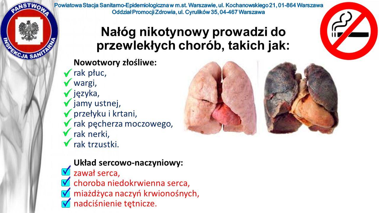 Nowotwory złośliwe: rak płuc, wargi, języka, jamy ustnej, przełyku i krtani, rak pęcherza moczowego, rak nerki, rak trzustki. Nałóg nikotynowy prowadz