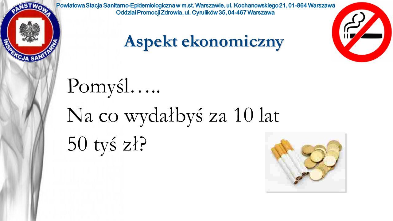 Aspekt ekonomiczny Pomyśl….. Na co wydałbyś za 10 lat 50 tyś zł?