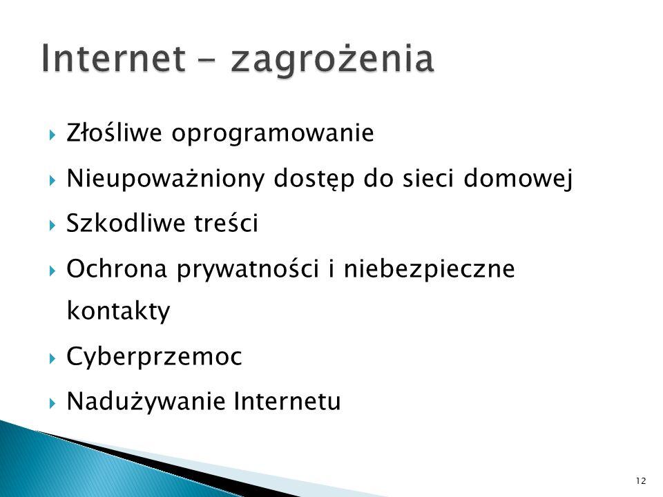  Złośliwe oprogramowanie  Nieupoważniony dostęp do sieci domowej  Szkodliwe treści  Ochrona prywatności i niebezpieczne kontakty  Cyberprzemoc 