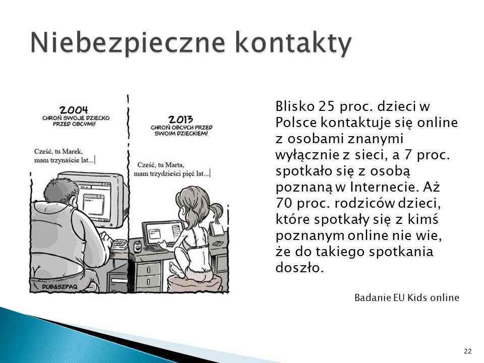 Blisko 25 proc. dzieci w Polsce kontaktuje się online z osobami znanymi wyłącznie z sieci, a 7 proc. spotkało się z osobą poznaną w Internecie. Aż 70