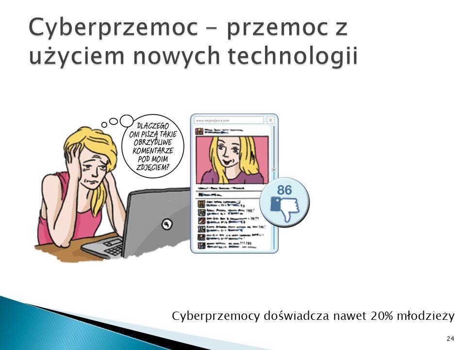 Cyberprzemocy doświadcza nawet 20% młodzieży 24