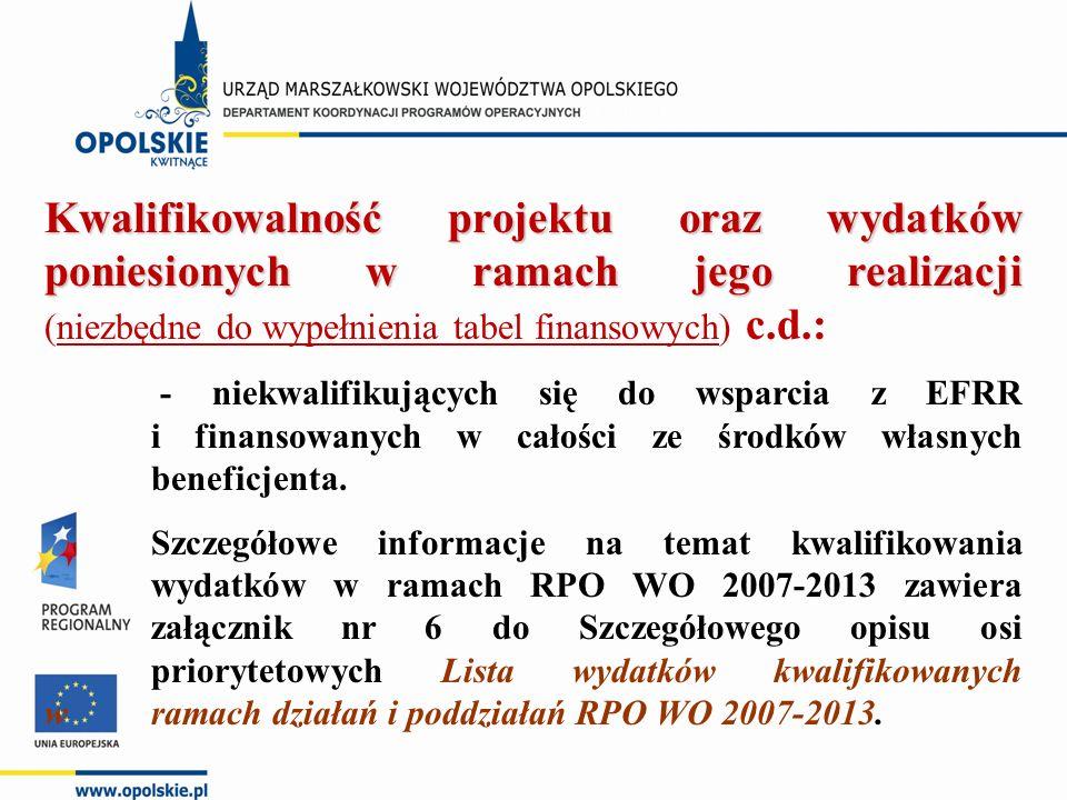 Kwalifikowalność projektu oraz wydatków poniesionych w ramach jego realizacji Kwalifikowalność projektu oraz wydatków poniesionych w ramach jego realizacji (niezbędne do wypełnienia tabel finansowych) c.d.: - niekwalifikujących się do wsparcia z EFRR i finansowanych w całości ze środków własnych beneficjenta.